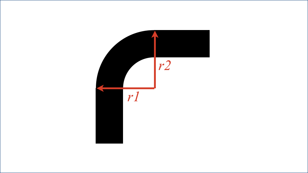 边框和圆角 - 标示圆角的半径