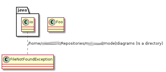 error_message_rendered_into_diagram