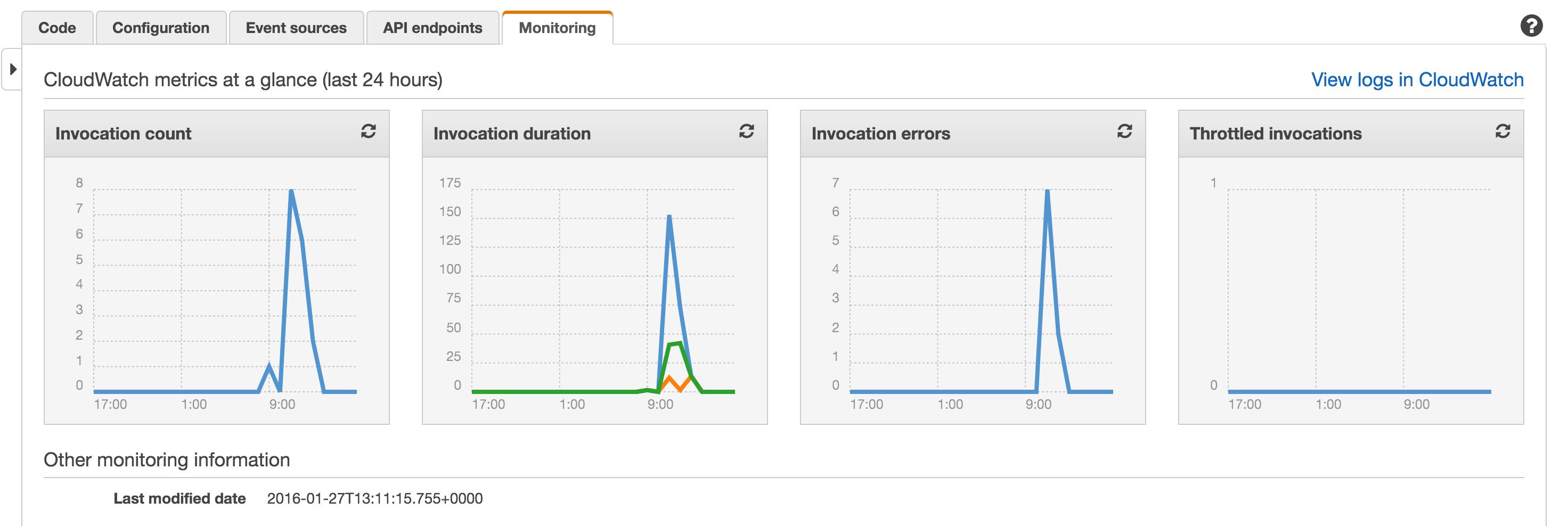 AWS monitoring log