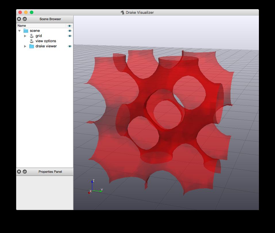 custom function contour mesh