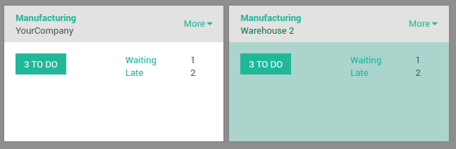 2wh-manufacture