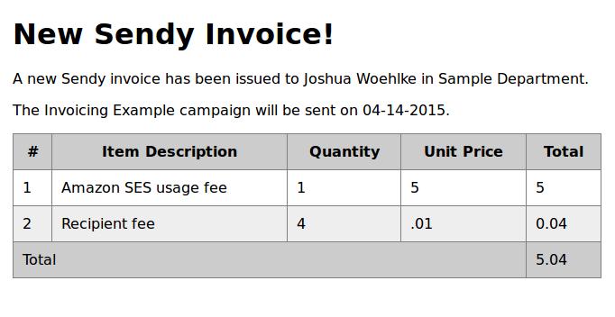 Invoice Record