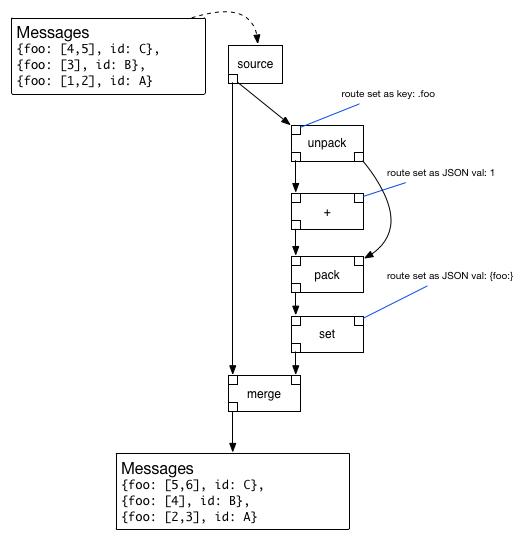 array_pattern