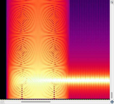 60hz-hanning-detail-x4