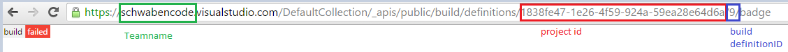 TEAM_NAME is just after the https:// part, PROJECT_ID is after       definitions/, BUILD_DEFINITION_ID is after that.