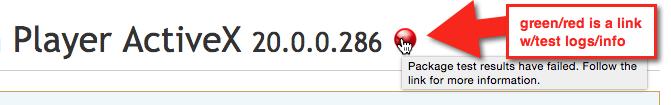 red ball failing testing verification