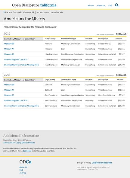 sm-desktop-measure-5-iec-details-page