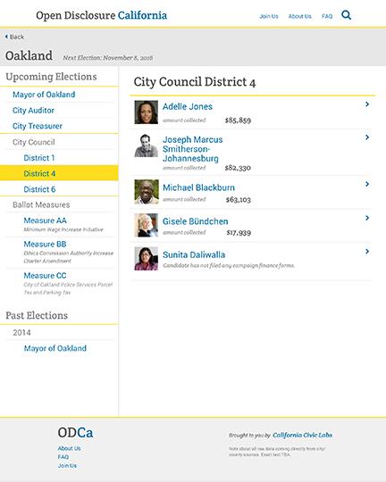 sm-desktop-candidate-4-local_list-all-candidates