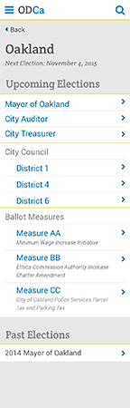 sm-mobile-3-local-election-list