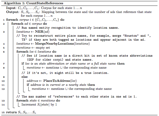 CountStateReferences