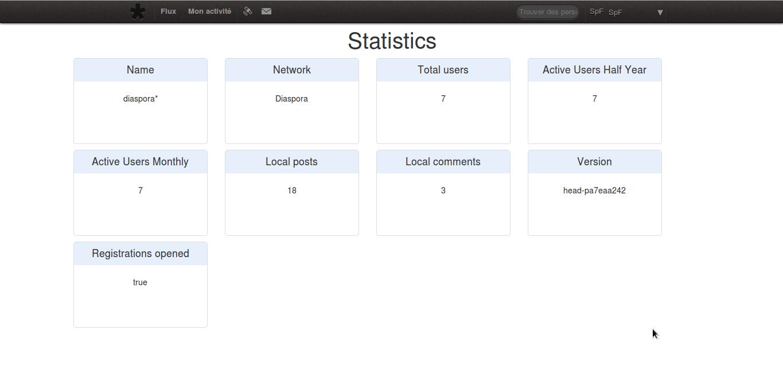 wip_statistics