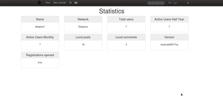 wip_statistics2