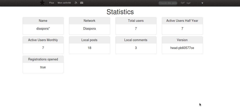 wip_statistics3