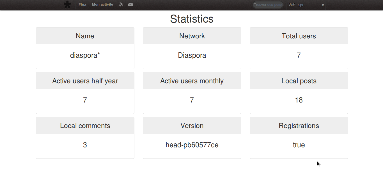 wip_statistics4