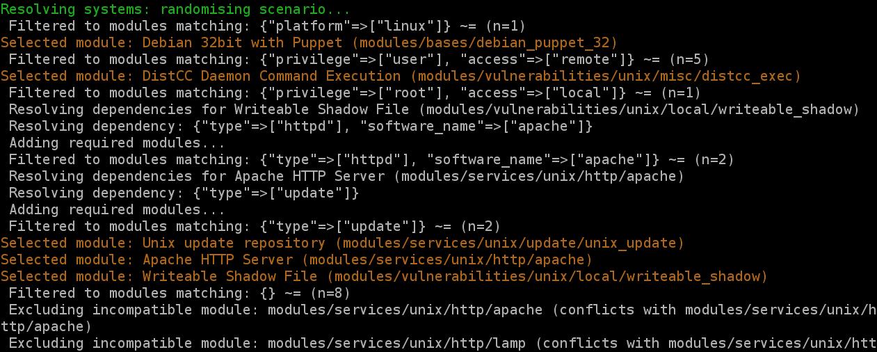 recursive_dependencies