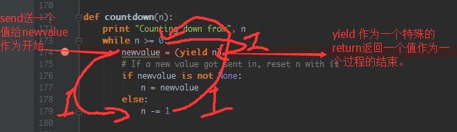 代码运行流程