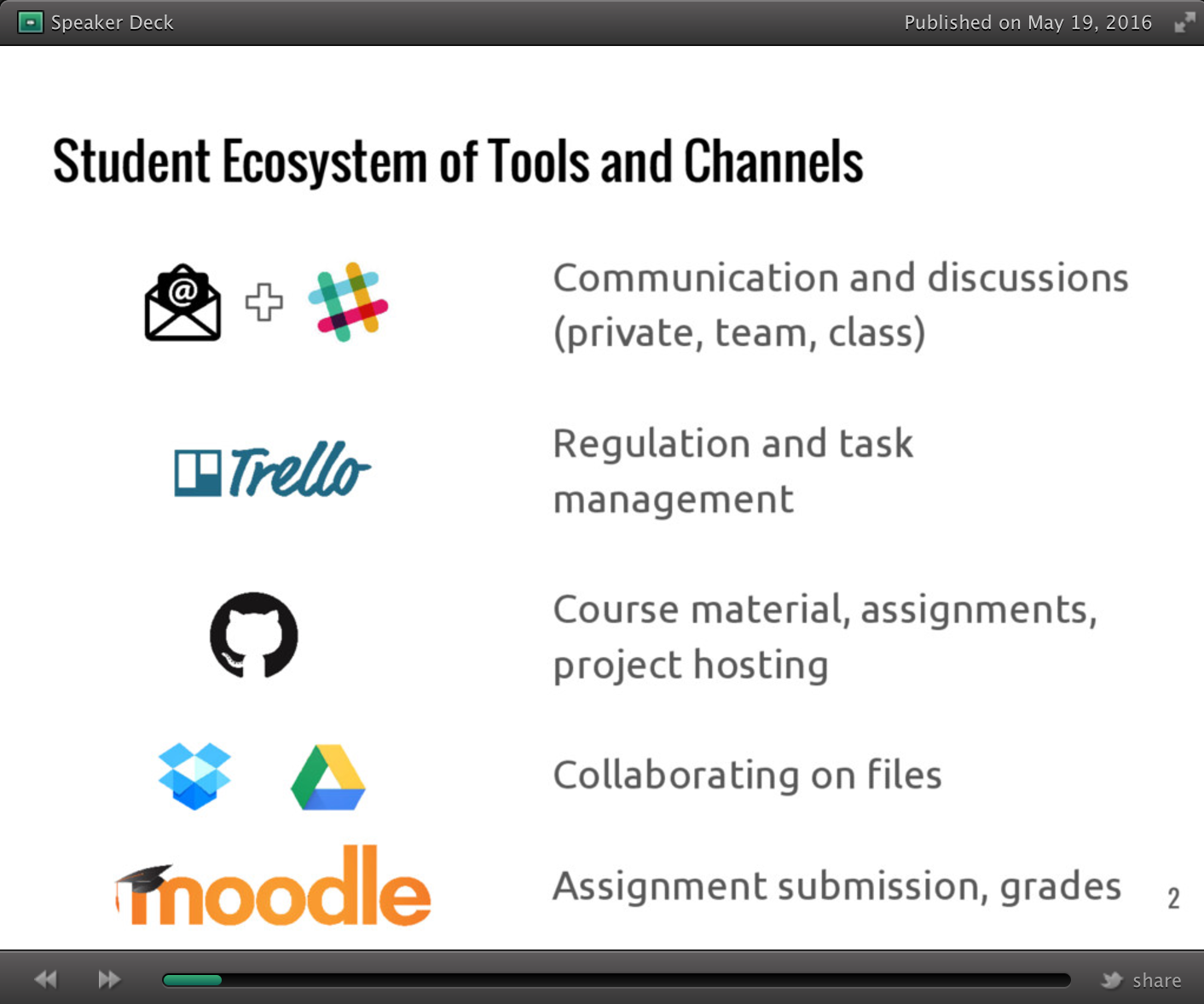 Student reflections on tools ecosystem