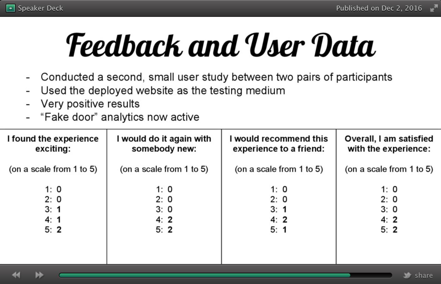 screenshot of presentation on process