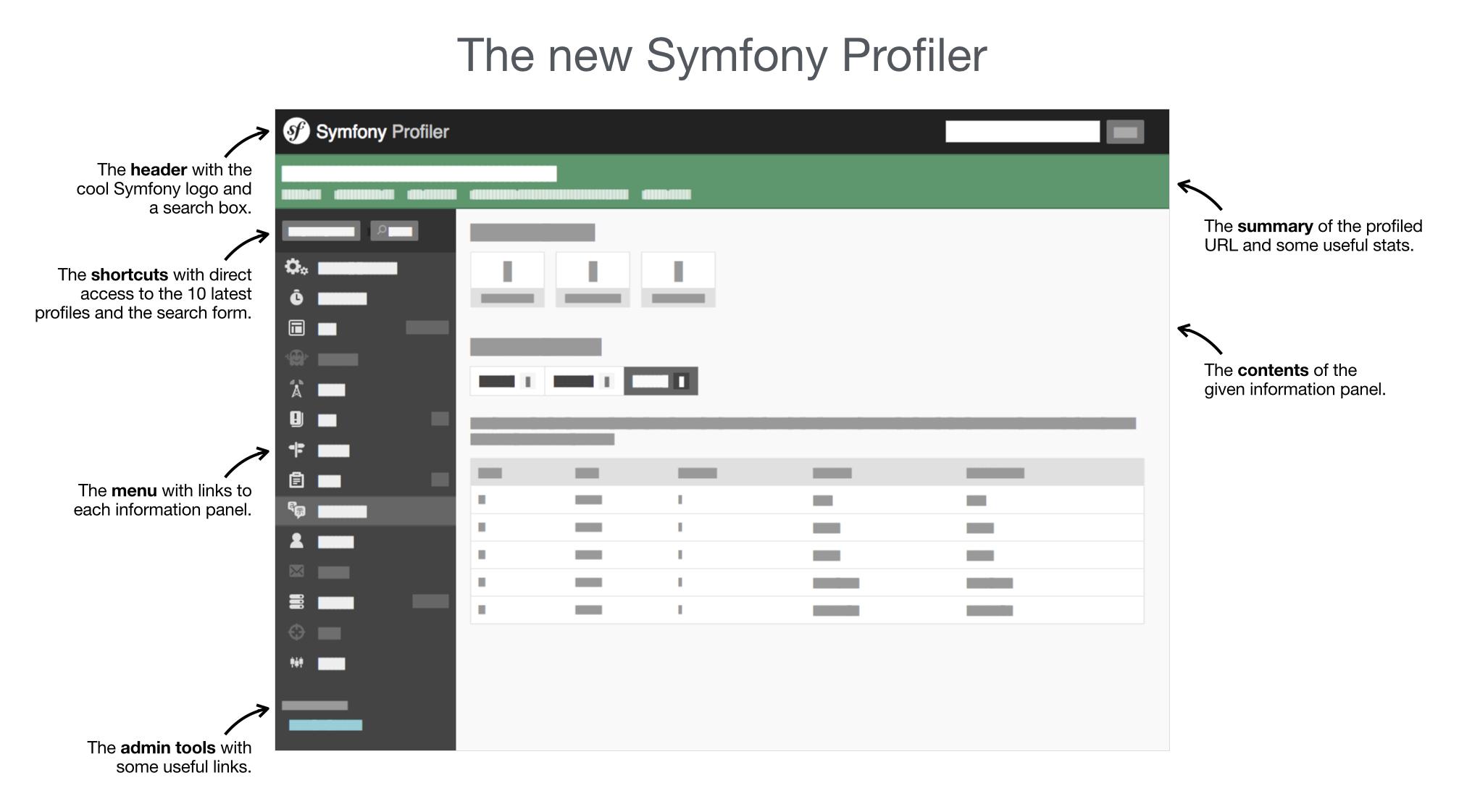 profiler-structure