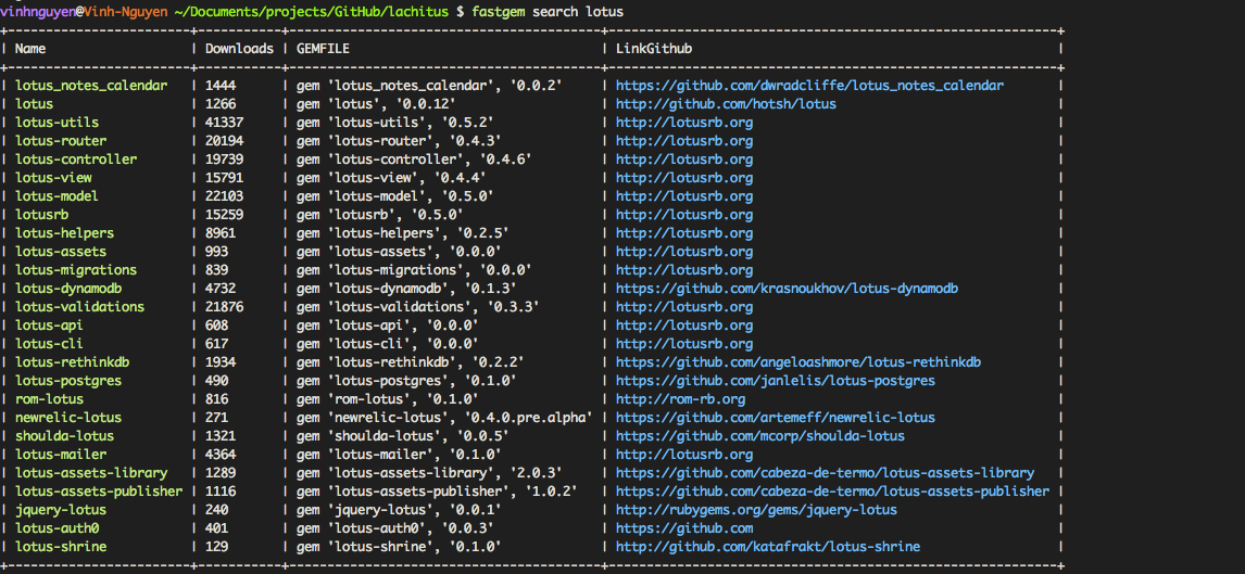 screenshot of fastgem output