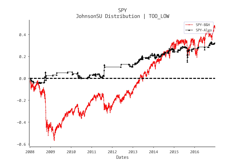 jsu -spy-too_low-equitycurve-2017-04-25 17 14
