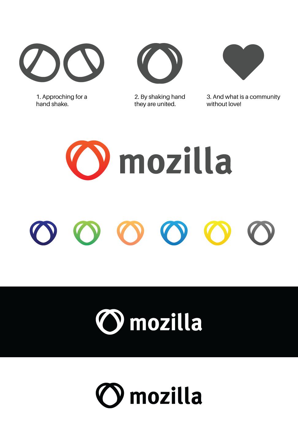 mozilla-rebranding-pitch
