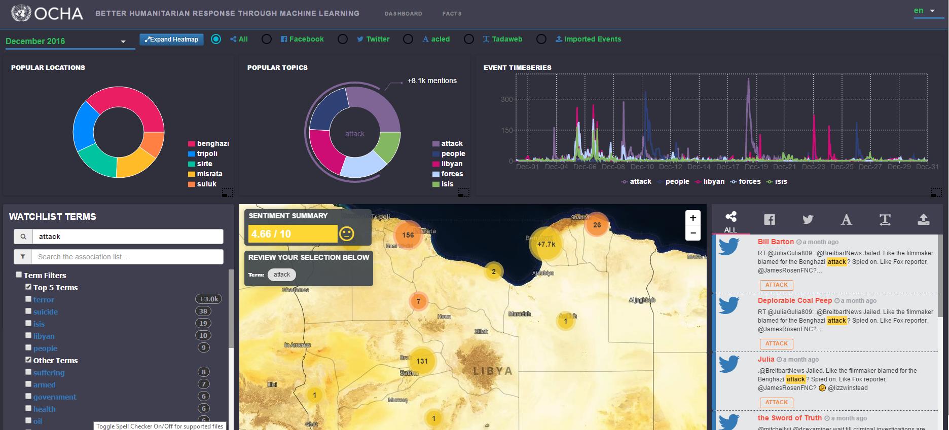Screenshot of dashboard view