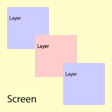 screen-layer