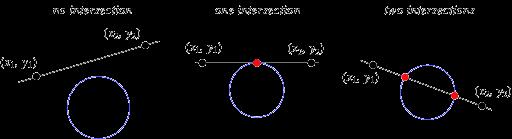 circle-line-illustration