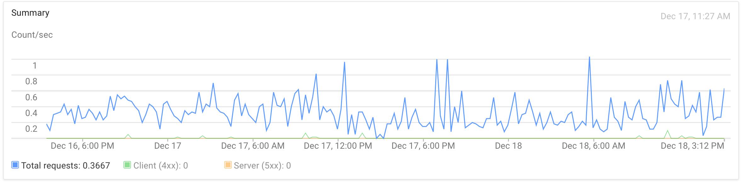 screen shot 2015-12-18 at 3 13 24 pm