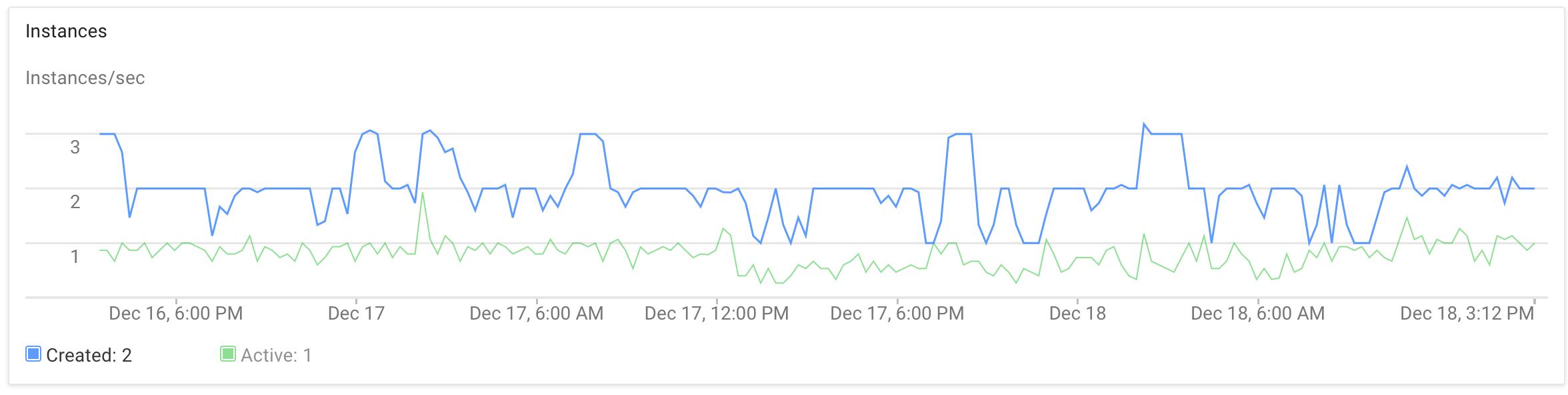 screen shot 2015-12-18 at 3 13 41 pm