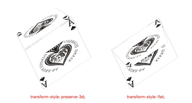 transform-style