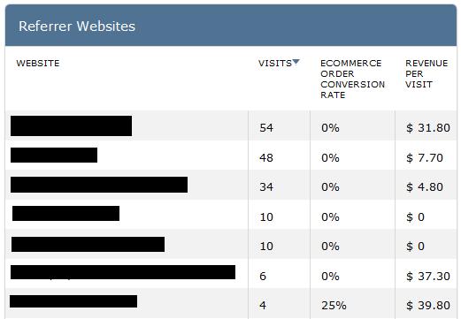 referrerwebsites2
