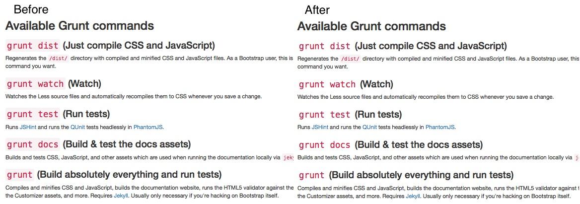 bs-code-headings