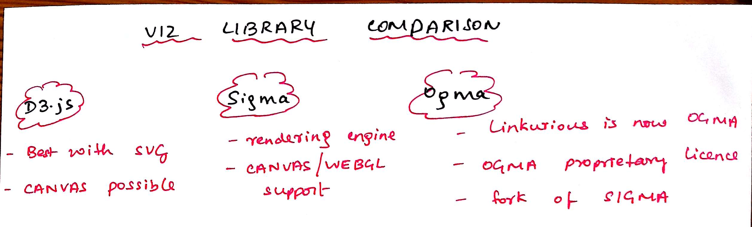 viz-lib-comparison