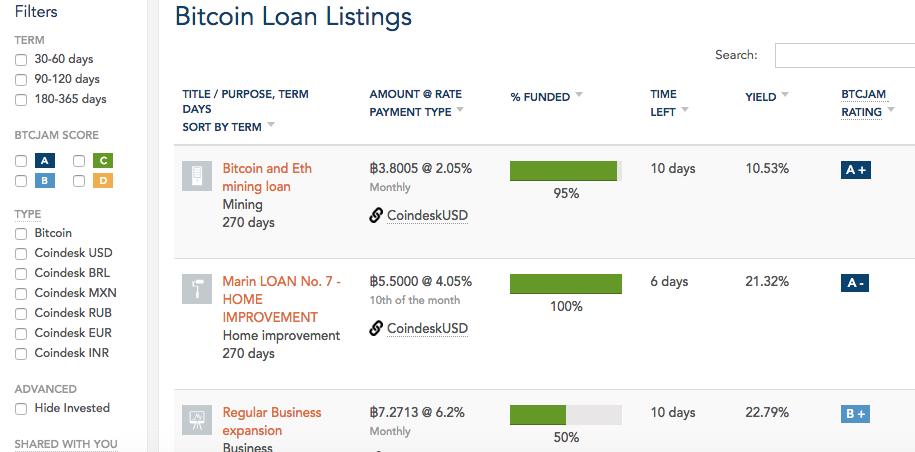 quotazioni prestiti