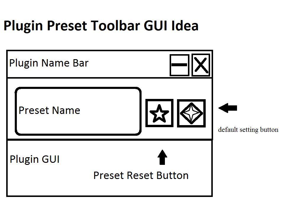 plugin preset toolbar gui idea
