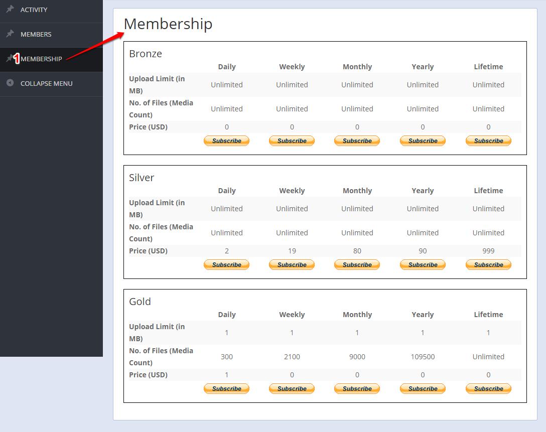 membership plans table