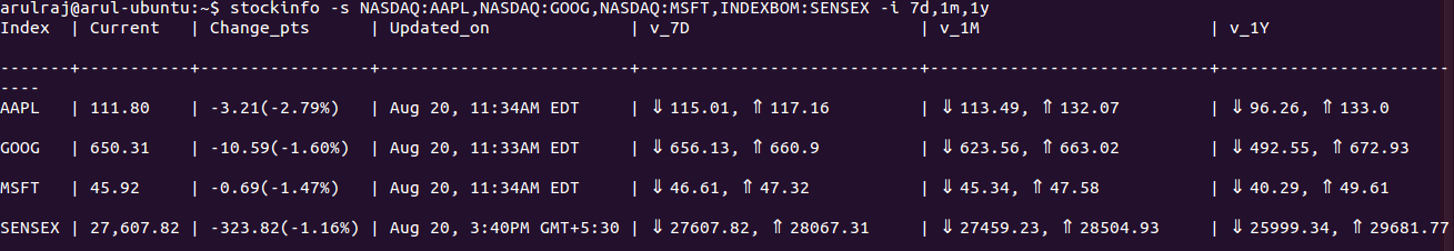 Stock Info with Stock and Interval Selection