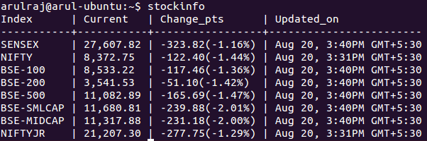 Stock Info with default stock