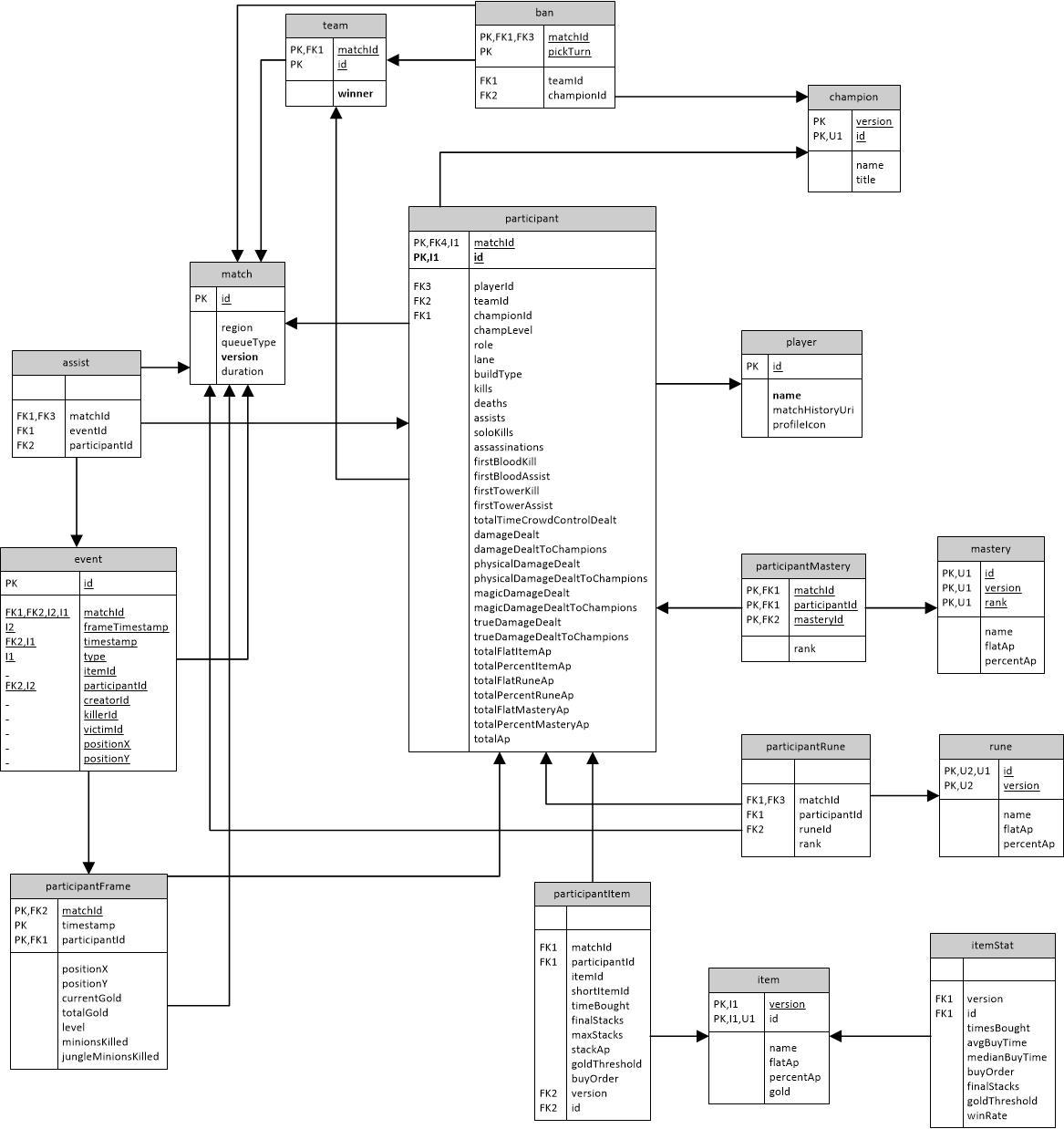 database_diagram