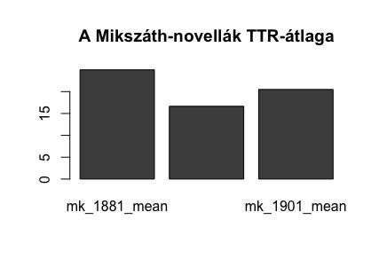 ttrmean_mk