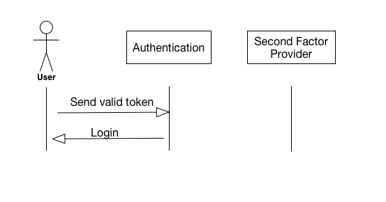 valid-token