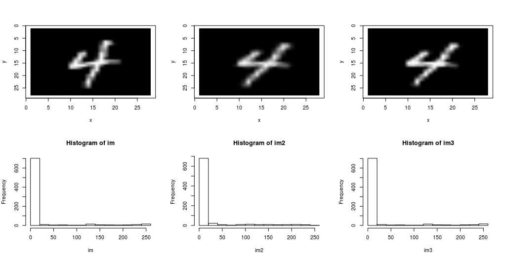 rotate_then_match_histogram