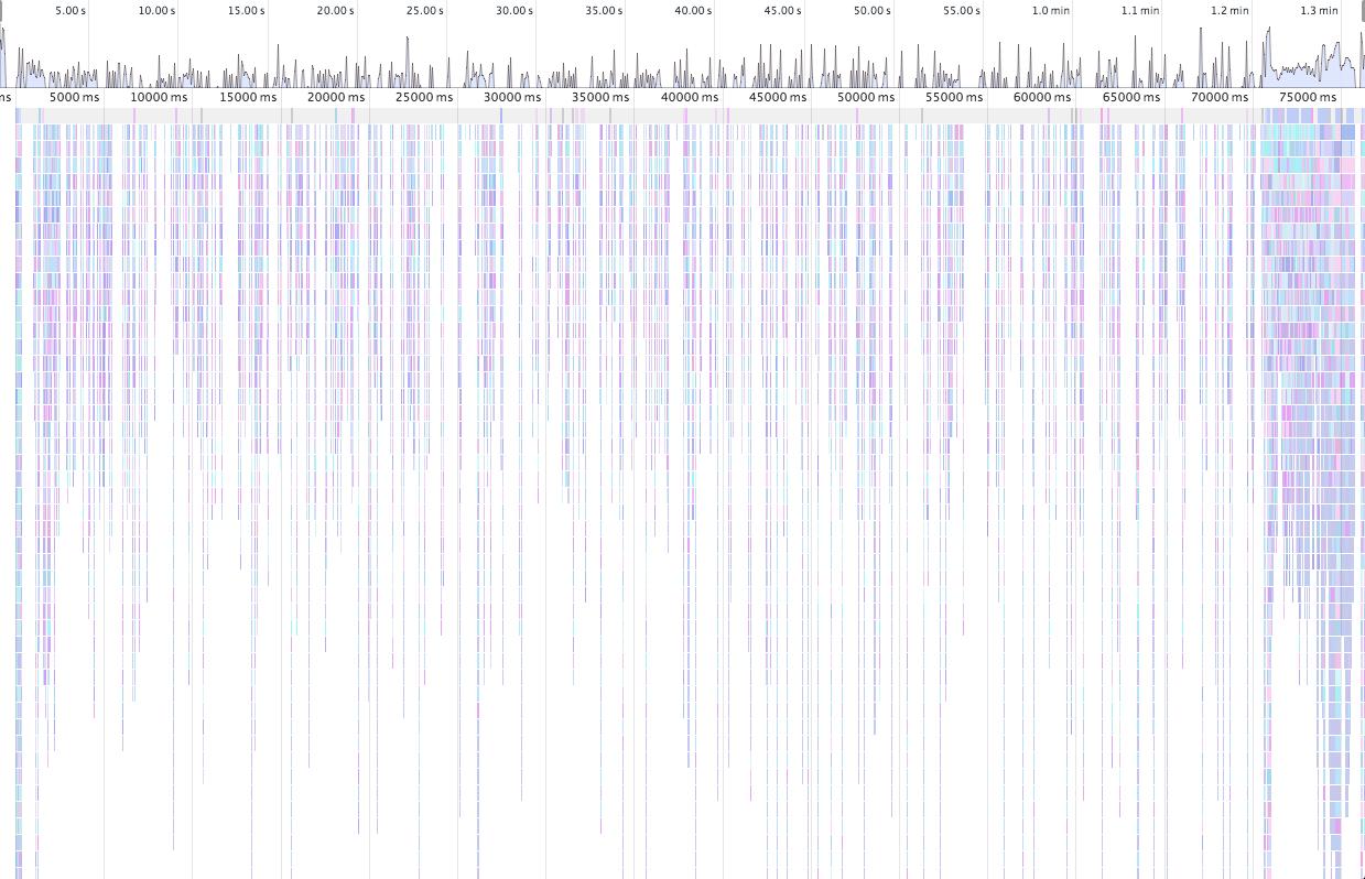 screen shot 2015-11-13 at 8 40 47 am