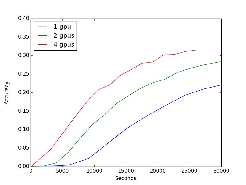 graph-ib04-acc