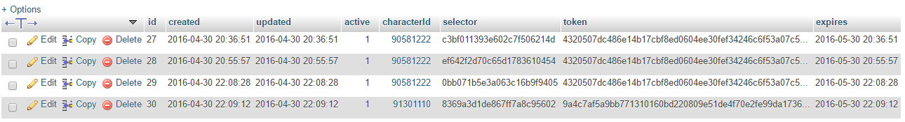 auth_table