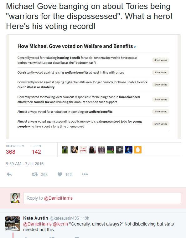 fireshot screen capture 745 - daniel harris on twitter_ michael gove banging on about tories - twitter_com_danielharris_status_749527945534898176