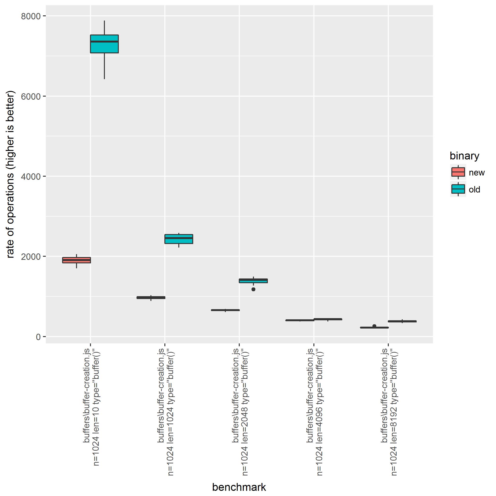compare-jasnell-plot